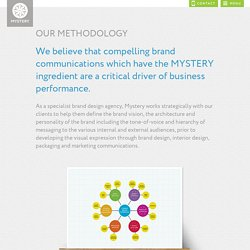 OUR METHODOLOGY - Mystery Ltd - Brand Design Agency