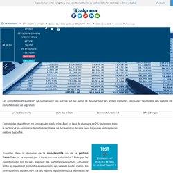 Fiches Métiers : Comptabilité - Gestion - Studyrama.com