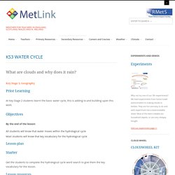 KS3 Water Cycle - Metlink Teaching Weather and Climate