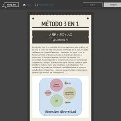 método 3 en 1 - Infogram, charts & infographics
