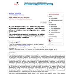 El Ciclo de Indagación: una metodología para la investigación ecológica aplicada y básica en los sitios de estudios socio-ecológicos a largo plazo, y más allá