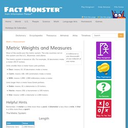 Facts About Weights and Measures