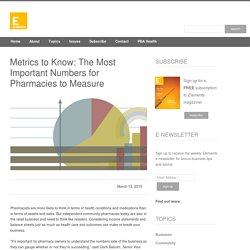 Metrics to Know: The Most Important Numbers for Pharmacies to Measure