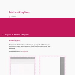 Metrics & keylines - Layout - Google design guidelines