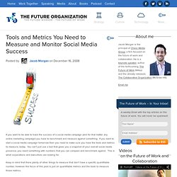 Tools and Metrics You Need to Measure and Monitor Social Media S