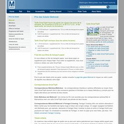 Metro - Tickets - Metrorail