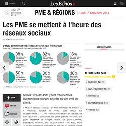 Les PME se mettent à l'heure des réseaux sociaux, Stratégie : PME, les enjeux des réseaux sociaux