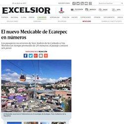 El nuevo Mexicable de Ecatepec en números