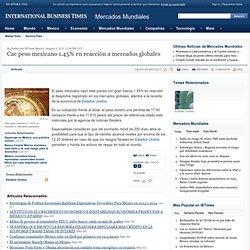 Cae peso mexicano 1.45% en reacción a mercados globales