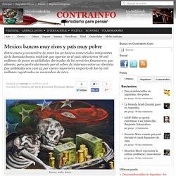 Mexico: bancos muy ricos y país muy pobre
