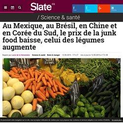 Au Mexique, au Brésil, en Chine et en Corée du Sud, le prix de la junk food baisse, celui des légumes augmente