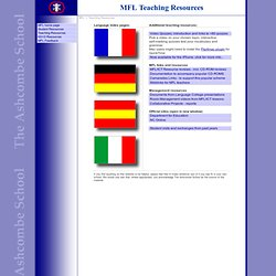 MFL Teaching Resources