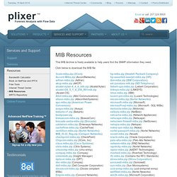 MIB Archive from plixer International.