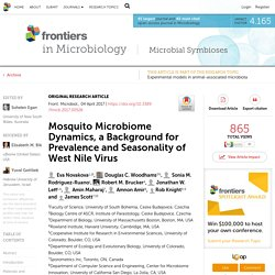 FRONTIERS IN MICROBIOLOGY 04/04/17 Mosquito Microbiome Dynamics, a Background for Prevalence and Seasonality of West Nile Virus
