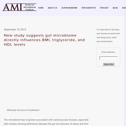 New study suggests gut microbiome directly influences BMI, triglyceride, and HDL levels — The American Microbiome Institute