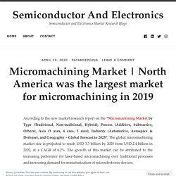 North America was the largest market for micromachining in 2019