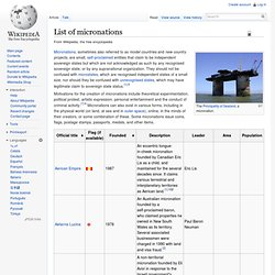 List of micronations