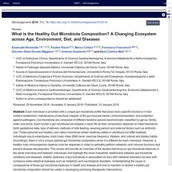 What is the Healthy Gut Microbiota Composition? A Changing Ecosystem across Age, Environment, Diet, and Diseases