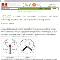 Recording with the Mid-Side Microphone Configuration