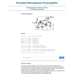 Portable Microphone Preamplifier - RED - Page49
