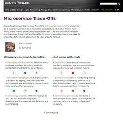Microservice Trade-Offs