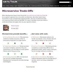 Microservice Trade-Offs