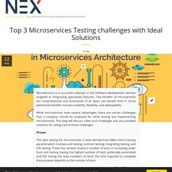 3 microservices testing challenges along with some ideal solutions