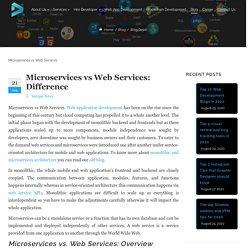 Microservices vs Web Services: Difference