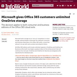 Microsoft gives Office 365 customers unlimited OneDrive storage