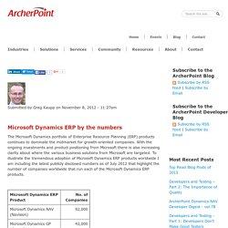 Microsoft Dynamics ERP System by ArcherPoint