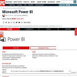 Microsoft Power BI Review & Rating