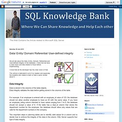 Microsoft SQL Server Knowledge Bank: Data/ Entity/ Domain/ Referential/ User-defined integrity