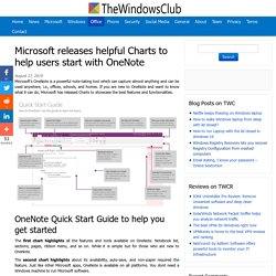 Microsoft releases OneNote Quick Start Guide to help you get started