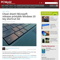 Cheat sheet! Microsoft releases printable Windows 10 key shortcut list