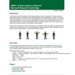 MSRC-12 Microsoft Research Cambridge 12 Kinect gesture data set