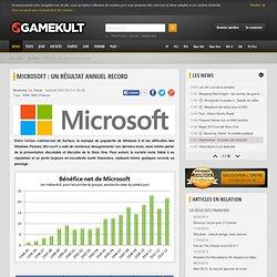 Microsoft : un résultat annuel record