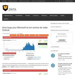 Gros bugs pour Microsoft et son service de mails Outlook - Data Security BreachData Security Breach