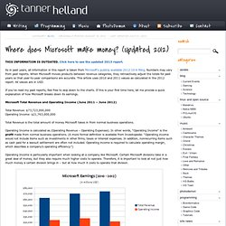 Where does Microsoft make money? (Updated 2012) - Tanner Helland (dot) Com