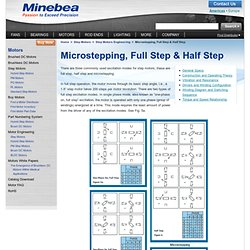 Microstepping, Full Step & Half Step