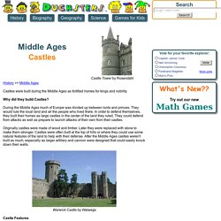 Middle Ages for Kids: Castles
