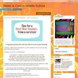 Weird Is Cool in Middle School: Tips for a First Year Teacher... from a survivor