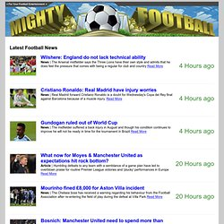 MightyFootball – Football Highlights | Football Videos | Soccer