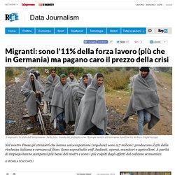 Migranti: sono l'11% della forza lavoro (più che in Germania) ma pagano caro il prezzo della crisi