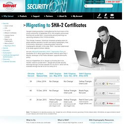Migrating to SHA-2 Certificates - Entrust