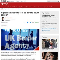 Migration data: Why is it so hard to count people?