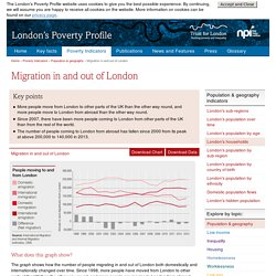 Migration in and out of London