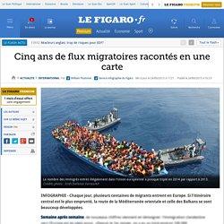 Cinq ans de flux migratoires racontés en une carte