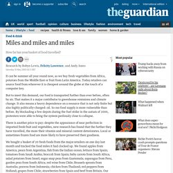 Miles and miles and miles