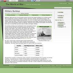 Military Buildup - The World at War