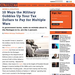 The military gobbles your tax dollars